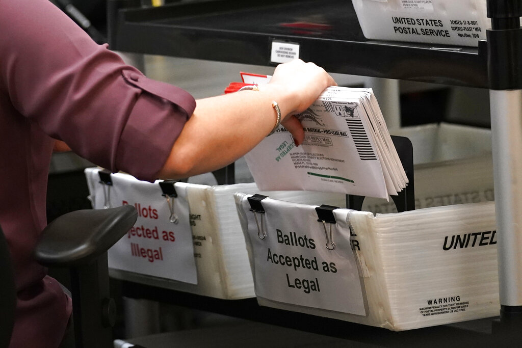 An election worker sorts vote-by-mail ballots at the Miami-Dade County Board of Elections, in Doral, Fla. The Associated Press reported on stories circulating online incorrectly asserting that 23% of mail-in ballots have been rejected for missing signatures in Florida's Miami-Dade County. The correct number is about 0.5%. (AP Photo/Lynne Sladky, File)